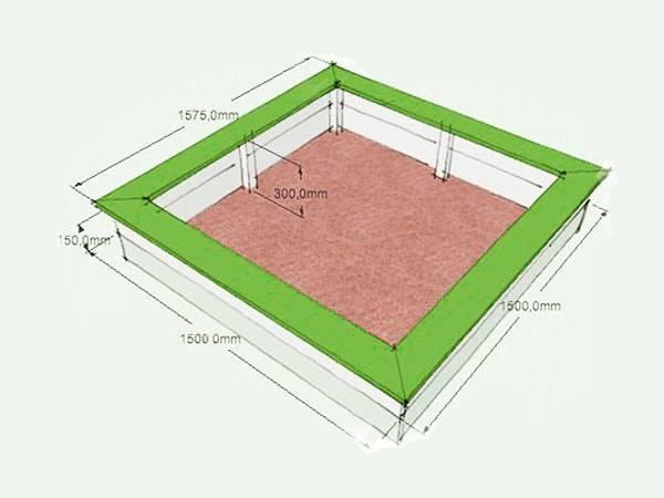 Песочница своими руками - 95 фото и инструкция как построить новую песочницу