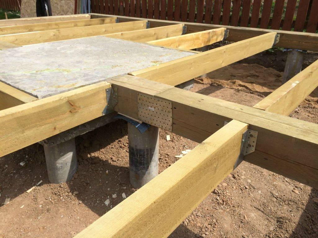 Столбчатый фундамент для каркасного дома - этапы строительства