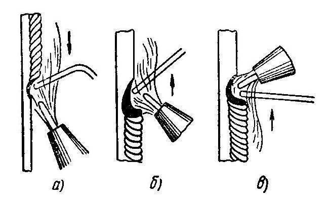 Сварка шва: вертикальный, горизонтальный, потолочный, советы практиков