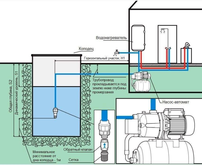 Схема подключения насоса для повышения давления воды