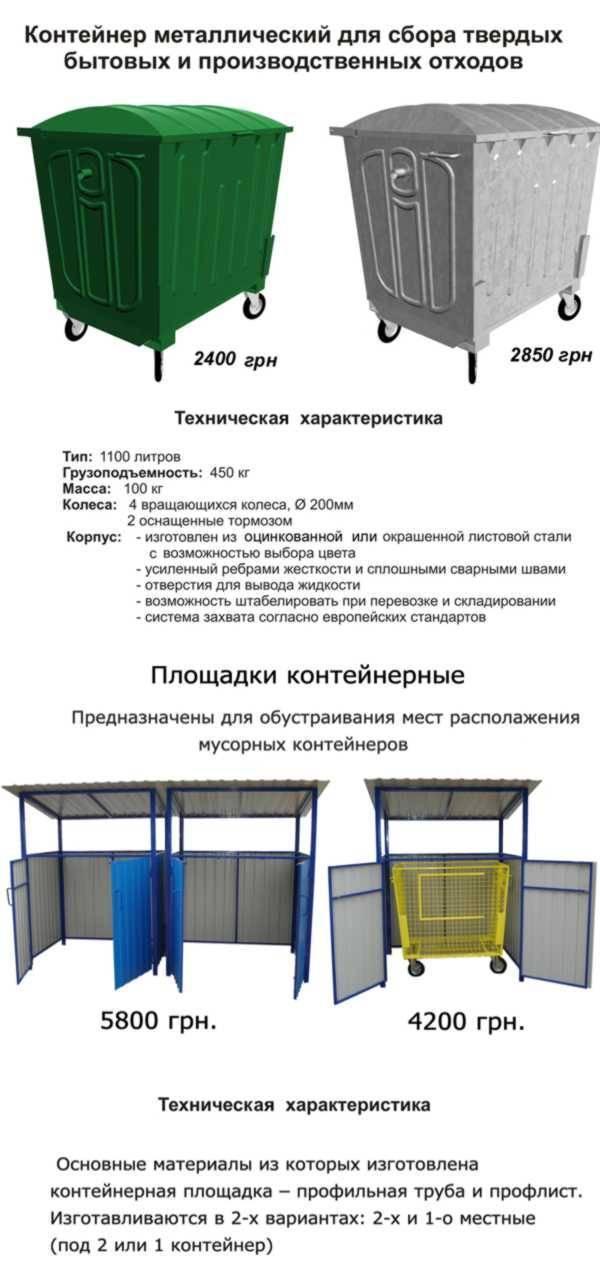 Санпин расположение мусорных контейнеров - wikiprava.ru