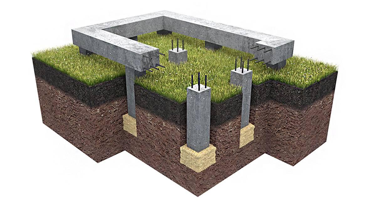 Фундамент для двухэтажного дома: какой выбрать, расчеты