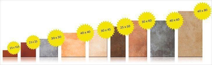 Размеры плитки для ванной на стену: стандартные размеры и наиболее практичная толщина для облицовки ванной, регламентируется ли размер, как выбрать наиболее удобный вариант