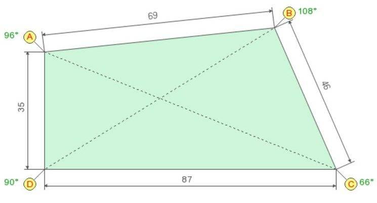 Как посчитать сотки земли и измерить площадь участка?