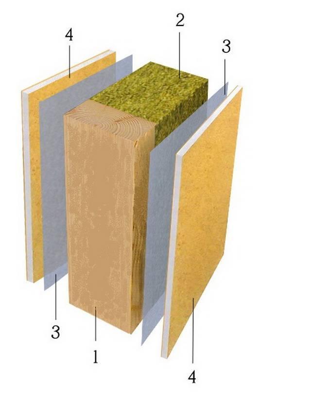 Фасады из цсп – преимущества и особенности облицовки