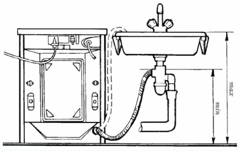 Как подключить стиральную машину без водопровода: обзор всех особенностей
