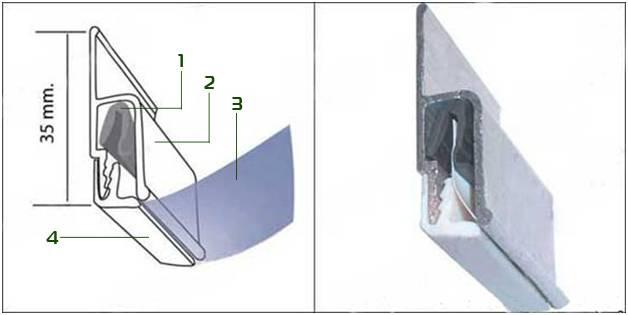 Профили для натяжных потолков: виды, способы монтажа