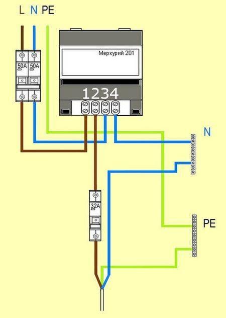 Как подключить трехфазный счетчик к однофазной сети?