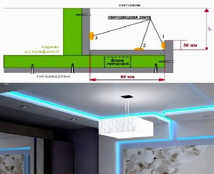Натяжной потолок с подсветкой по периметру: крепим ленту под плинтус