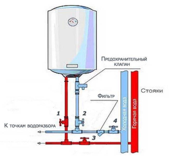 Как установить и подключить газовую колонку