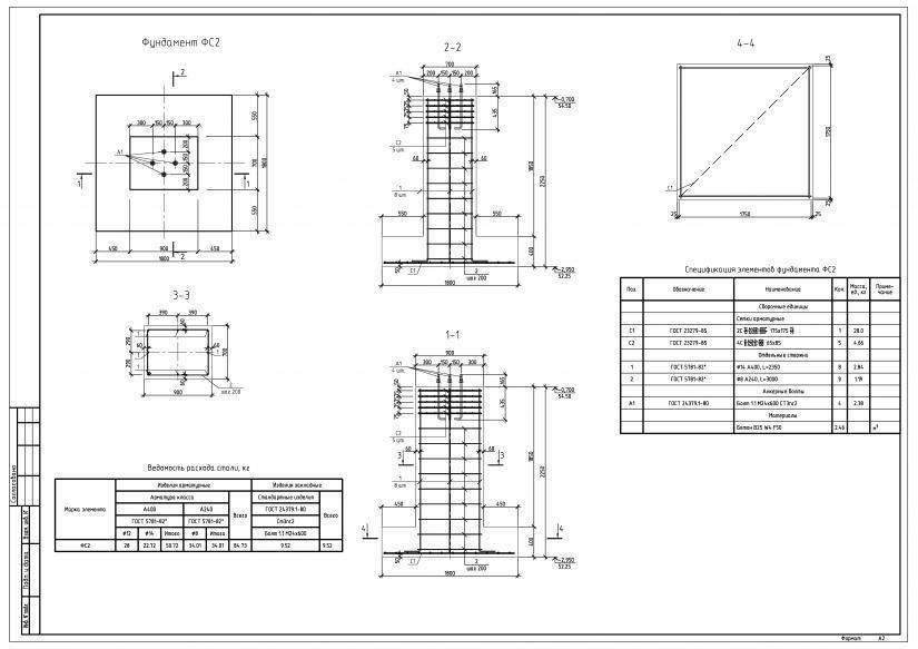 Армирование фундамента: расчет и установка арматуры под разные виды фундаментов