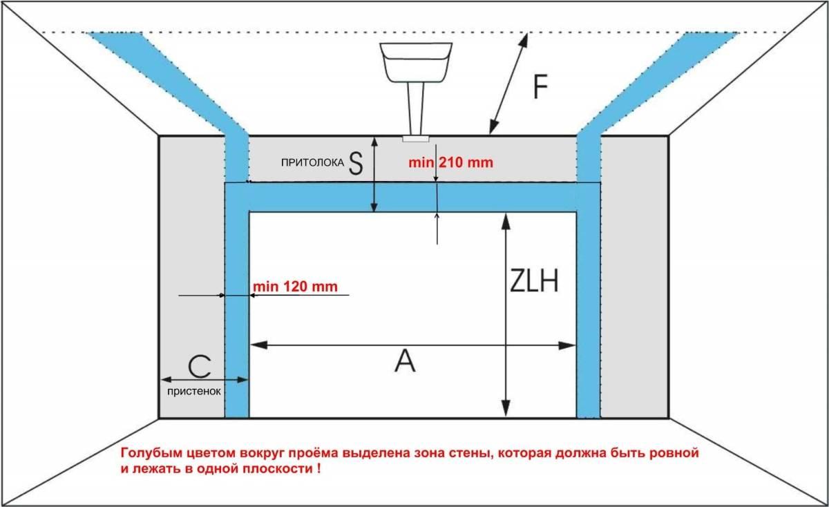 Секционные ворота (гаражные): особенности, установка своими руками, регулировка, видео » verydveri.ru