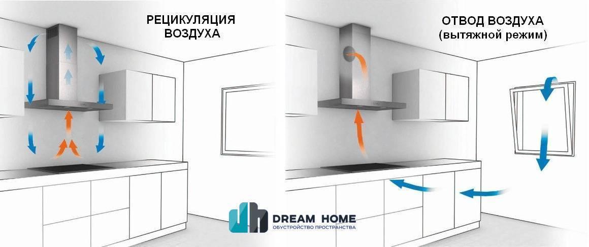 Как выбрать вытяжку для кухни по мощности, размерам и шуму