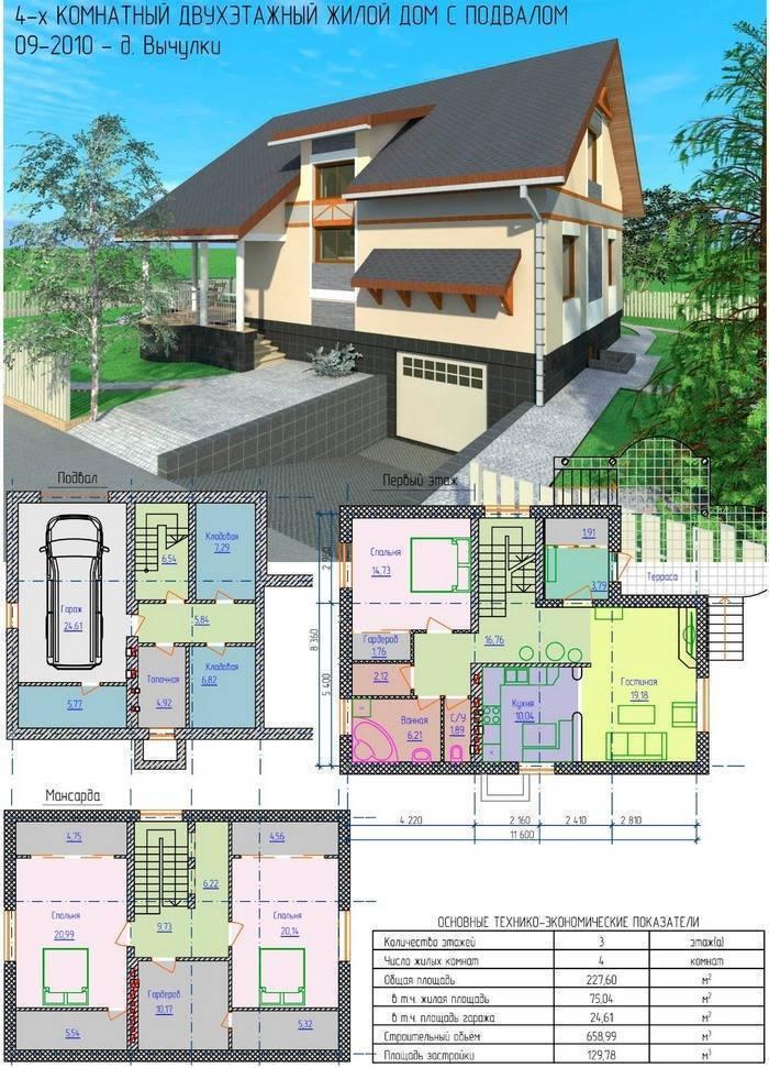 Двухэтажный дом для постоянного проживания в городе и за городом