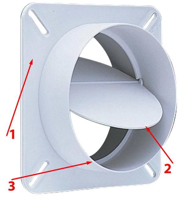 Обратный клапан для вентиляции (вытяжки): для чего нужен, установка в кухню и ванную