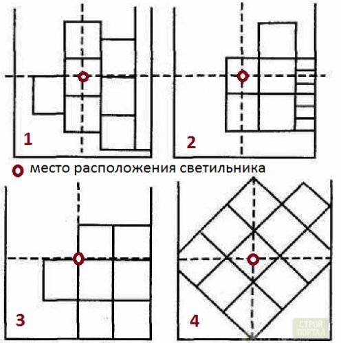 Как наклеить потолочную плитку: выбор материалов и подготовка инструментов, подготовка потолка, разметка и наклеивание изделий