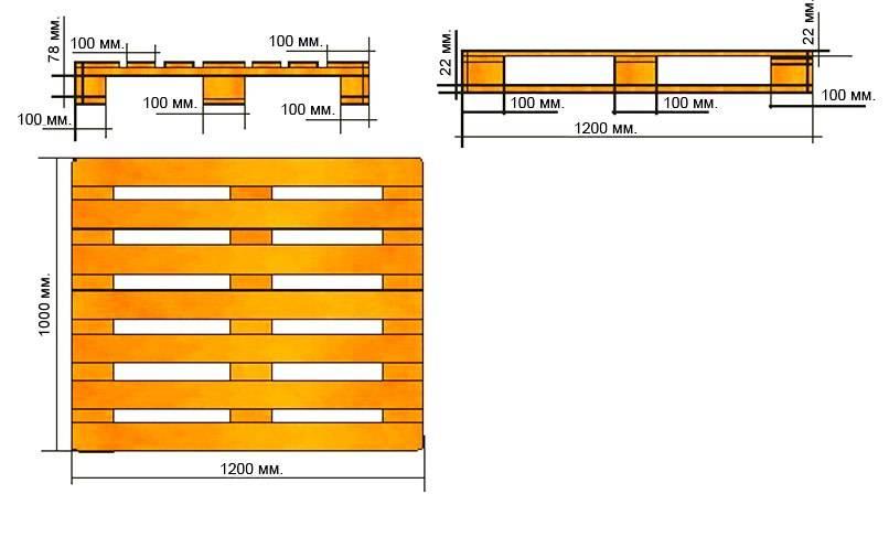 Размеры паллет и схемы их загрузки в контейнеры
