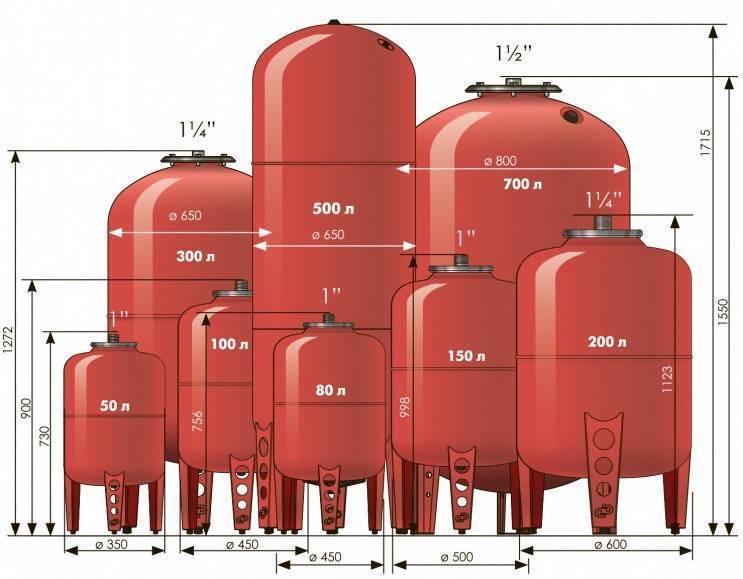 Расширительный бак в системе отопления – установка и подключение