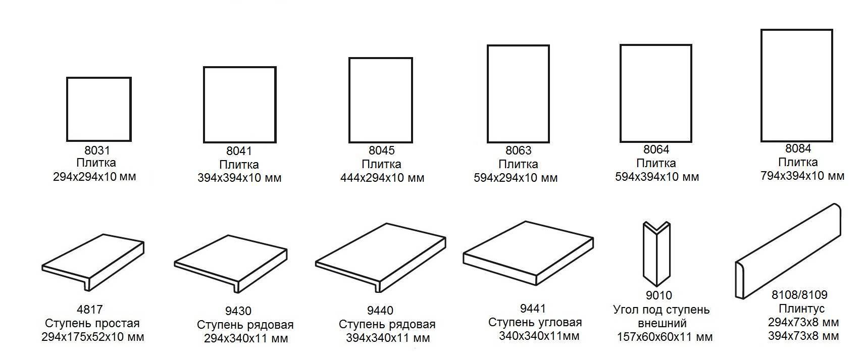 Какие бывают стандартные размеры напольной плитки?