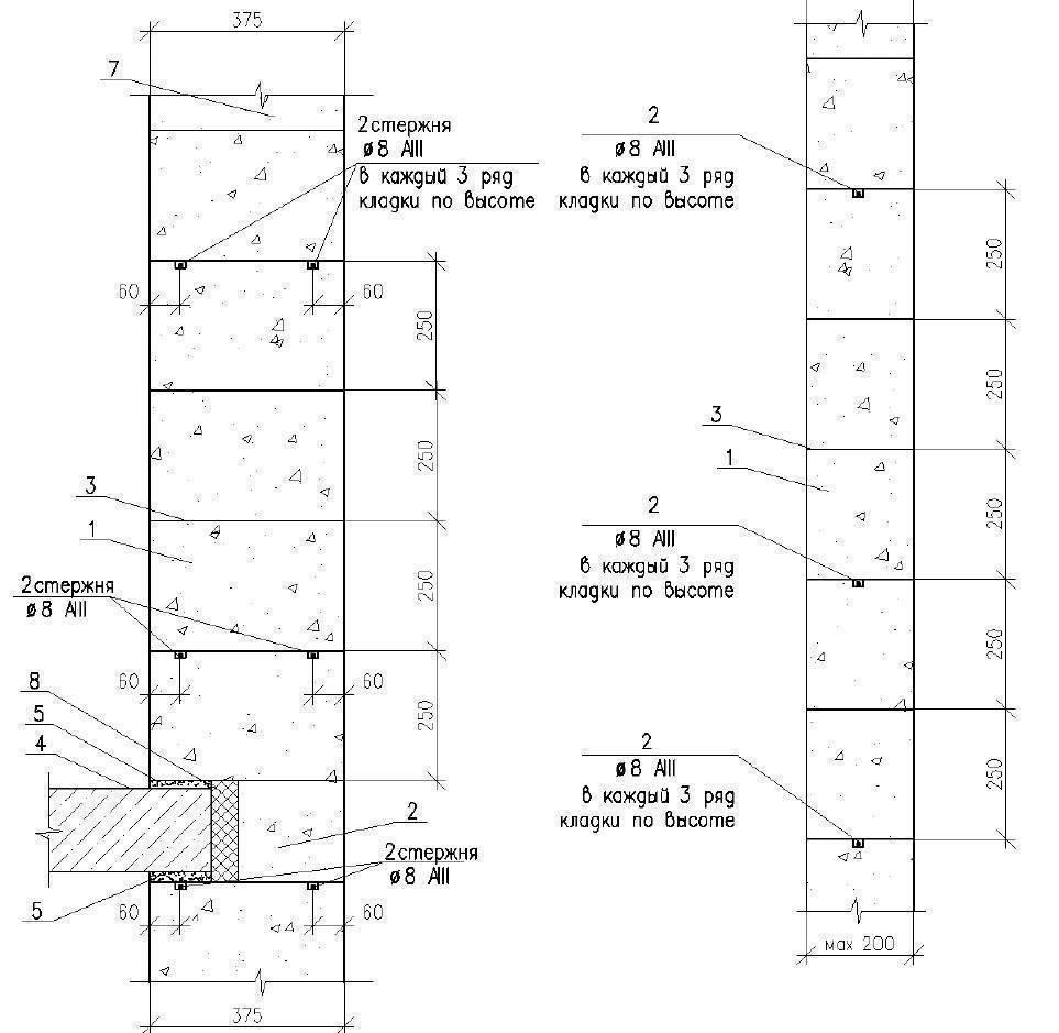 Перегородки из газосиликатных блоков: устройство, требования и монтаж