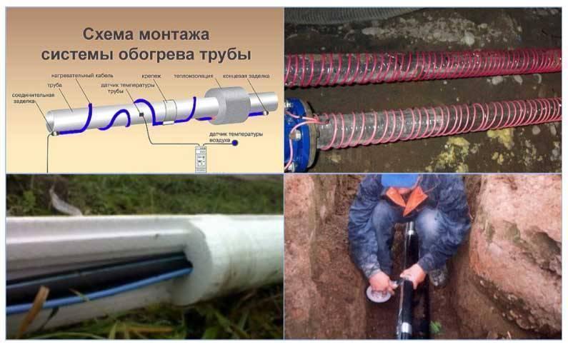 Как отогреть замерзший водопровод: обзор самых эффективных методов. как не заморозить водопровод на даче