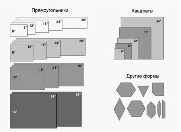 Размеры напольной плитки: стандартные размеры керамического и кафельного покрытия, какие бывают стандарты параметров плитки для пола