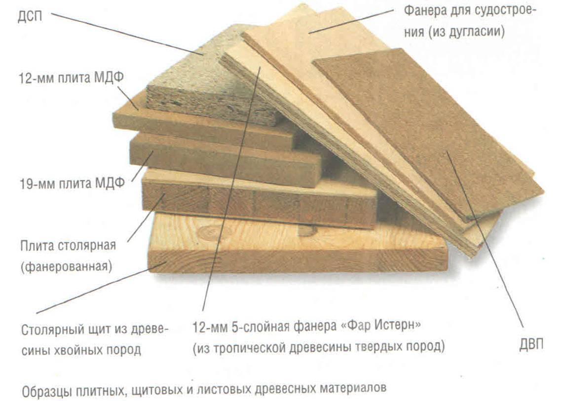 Что такое лдсп: расшифровка аббревиатуры материалов для мебели мдф, дсп и лдсп