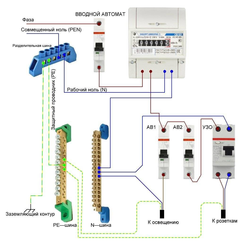 Схема щита для частного дома, квартиры, коттеджа, дачи.электрощиты.сборка.проектирование.схемы.
