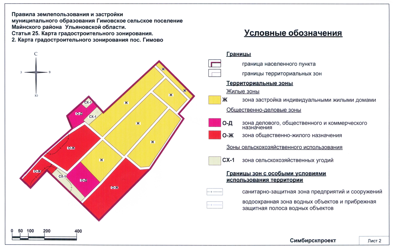 Правила застройки участка. отступы от границ земельного участка.