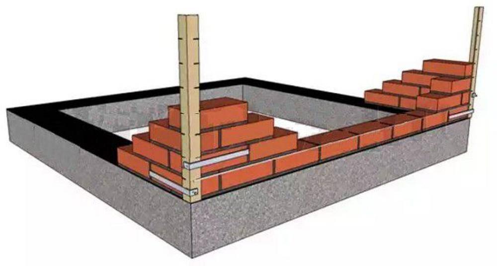 Как выложить самостоятельно цоколь из кирпича на ленточный фундамент