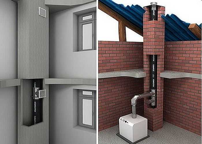 Котельная в частном доме: требования, нормы, для газовых, твердотопливных, жидкотопливных котлов