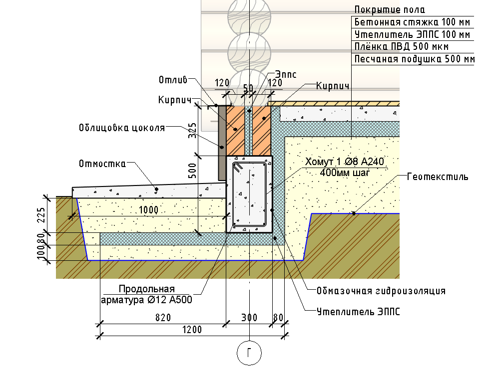 Устройство ленточного фундамента под деревянный дом