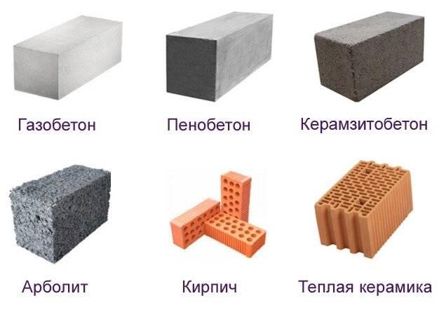 Керамические блоки или газобетон - что лучше?