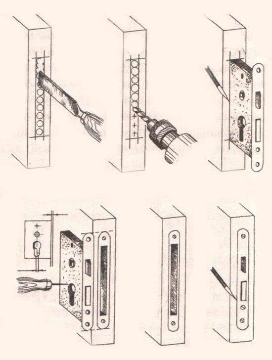 Врезка замка в межкомнатную дверь: как врезать своими руками аккуратно и надежно