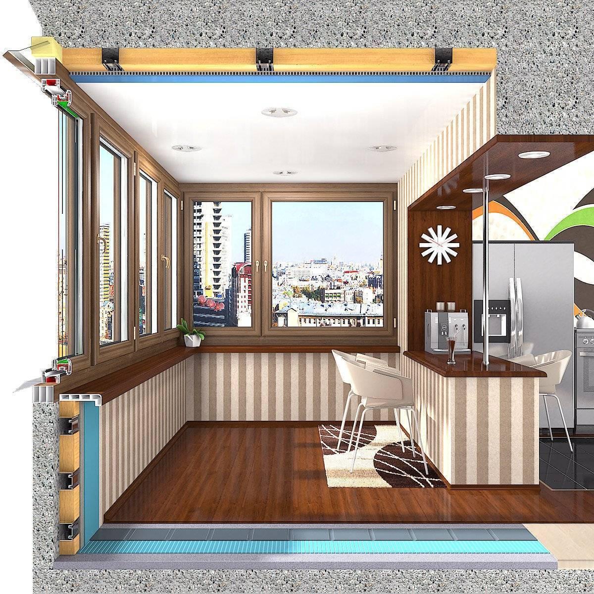 Объединить кухню и балкон: согласование перепланировки, технические решения объединения | ремонт кухни своими руками | remont-kuxni.ru