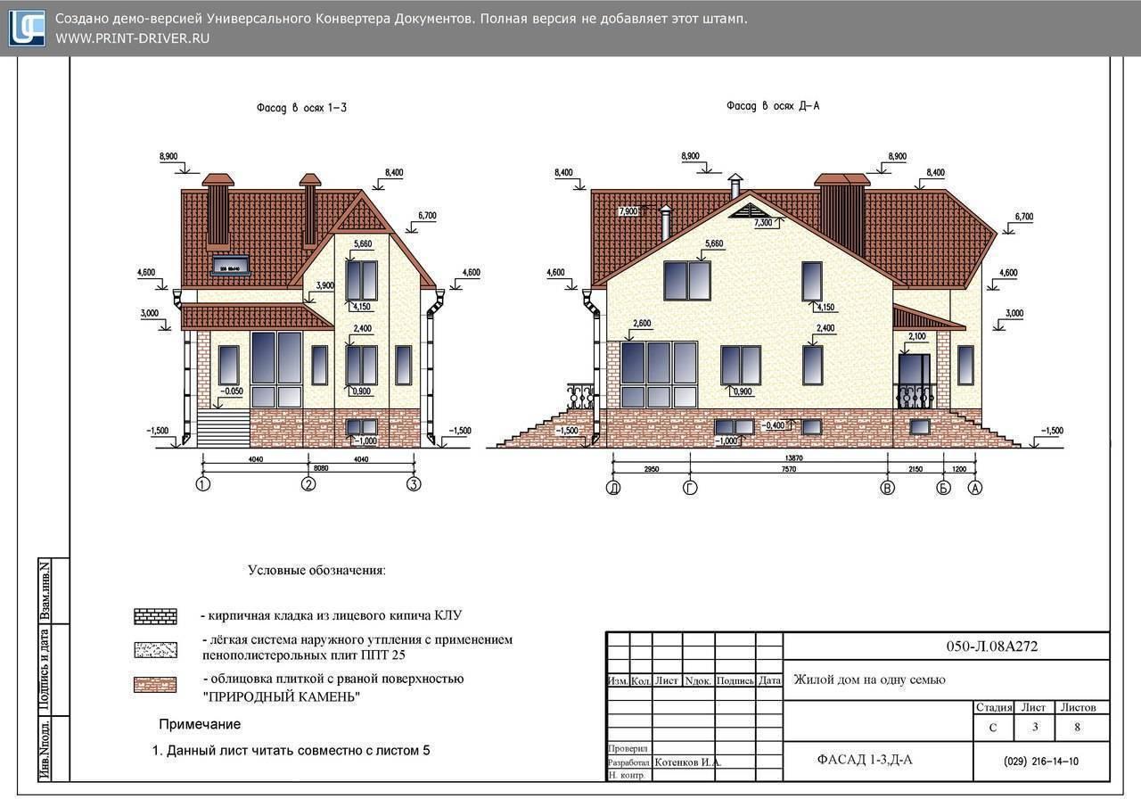 Как рассчитать стоимость дома из кирпича: оценка затрат на фундамент, стены. прочие расходы