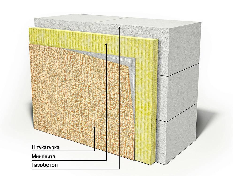 Чем лучше утеплять частный дом – выбор теплоизоляционного материала