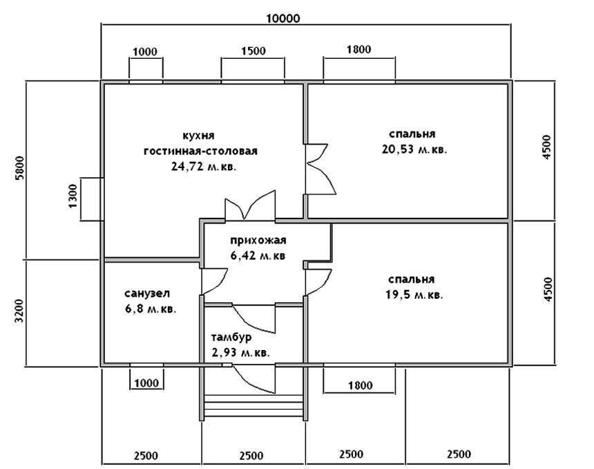 Сколько потребуется пеноблоков для строительства дома, за какую сумму можно построить коттедж своими руками: инструкция, необходимые материалы, фото и видео-уроки