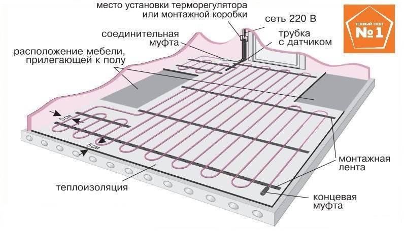 Как рассчитать электрический теплый пол самостоятельно