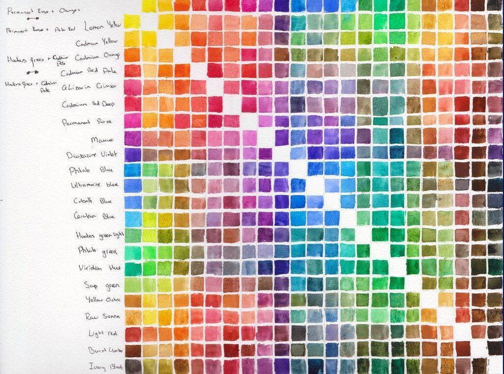 Как получить бежевый цвет при смешивании красок — обзор методов