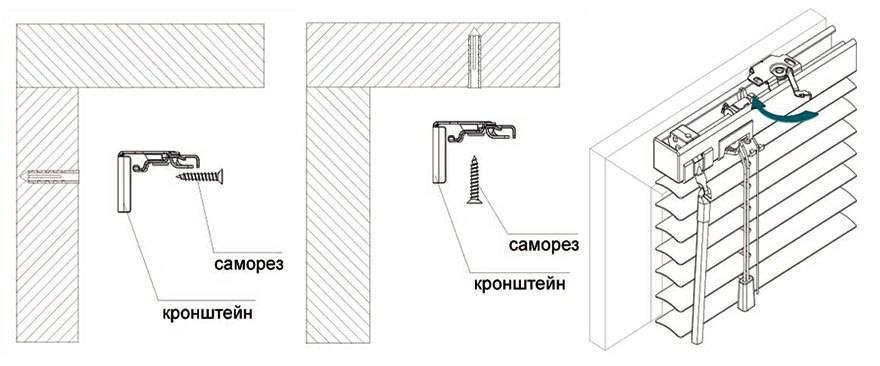 Как крепятся жалюзи на пластиковые окна | советы специалистов