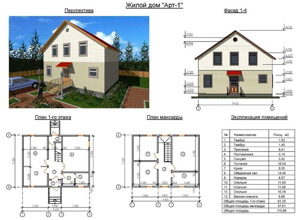 """Одноэтажный или двухэтажный дом: сравниваем плюсы и минусы, считаем, что дешевле — """"строй дом"""" ремонт квартир домов офисов в лабинске"""