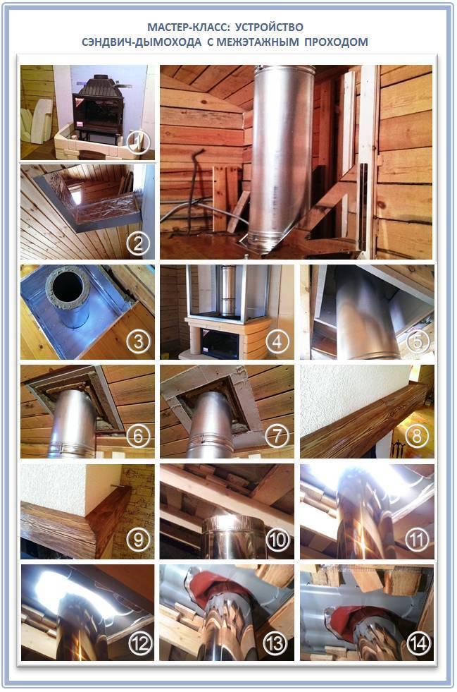 Как выполнить монтаж дымохода из сэндвич труб – подробная инструкция