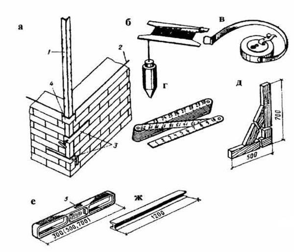 Приспособление для кладки кирпича: своими руками изготавливаем, инструкция по использованию
