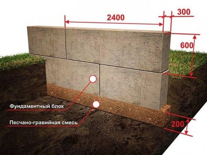 Как построить фундамент из блоков фбс своими руками - описание работ