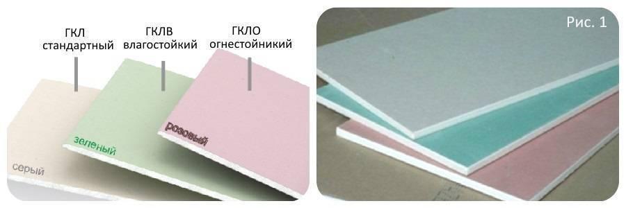 Профиль для гипсокартона: направляющий, стоечный, стеновой, размеры и виды на фото
