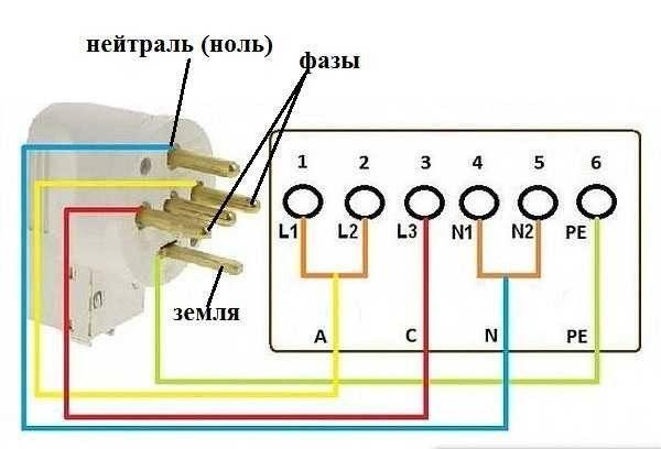 Подключение варочной панели к электросети: как подключить индукционную поверхность, вилка для electrolux 4 провода подключение варочной панели к электросети: 3 этапа – дизайн интерьера и ремонт квартиры своими руками