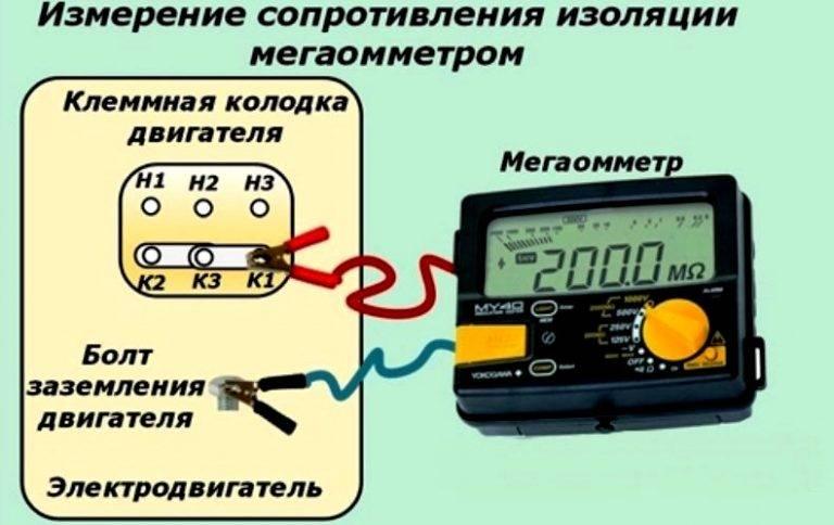 Каким мегаомметром производится измерение сопротивления изоляции?