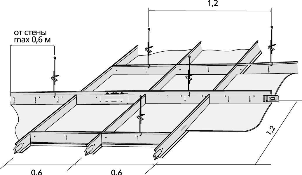 Как установить потолок типа армстронг, какие бывают его виды, как рассчитывать потолок