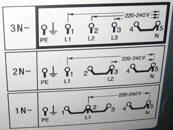 Подключение варочной панели к электросети: схемы, варианты подключения, самостоятельный пошаговый монтаж
